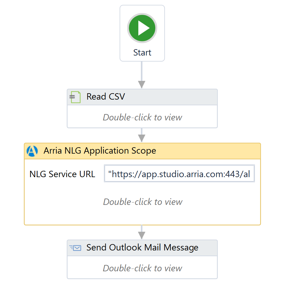 UiPath: Arria NLG Activity | Studio Samples